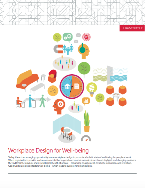 Workplace Design for Well-being